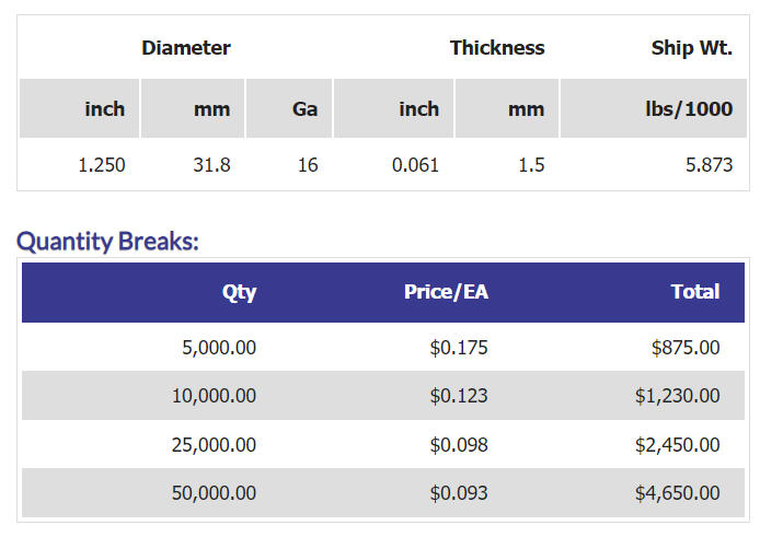 1.250 Aluminum Custom Token Pricing