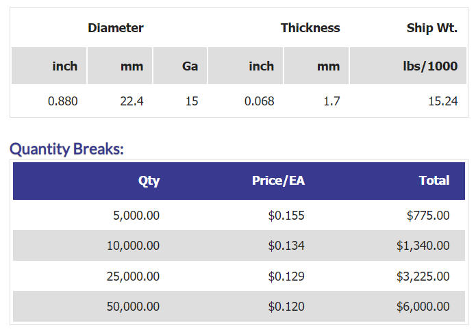 0.880 Brass Token Pricing