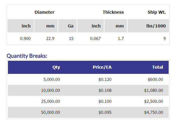 "0.900"" Copper Plated Zinc Custom Token Pricing"